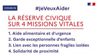 Missions De Volontariat Face à L'urgence De La Crise COVID-19