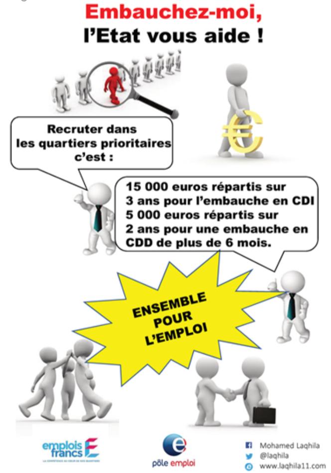 Renforcement Des Emplois Francs